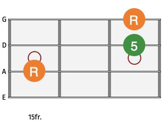 Bass Guitar 3 Note Power Chord