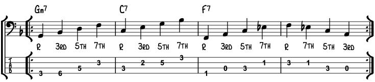 2-5-1 Chord Tone Bass Line