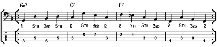 2-5-1 using chord tones bass line