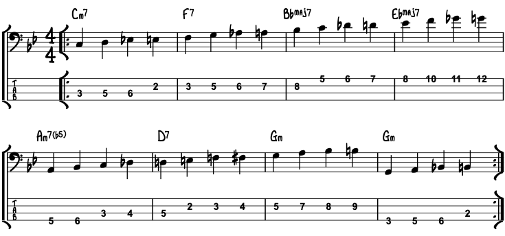 Scale Bass Line Circle of 5ths