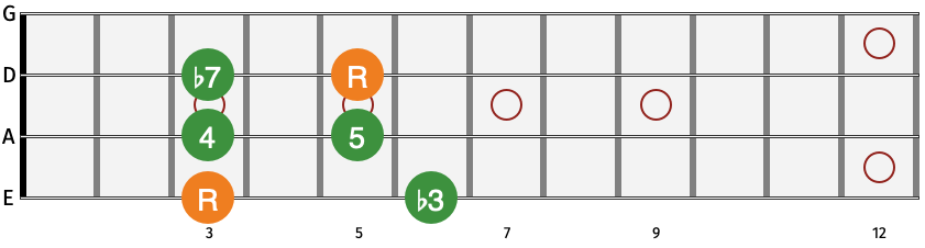 G major pentatonic for bass guitar