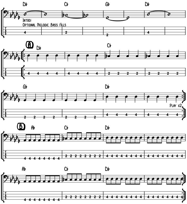 eBassGuitar Rock Bass Diagram 3